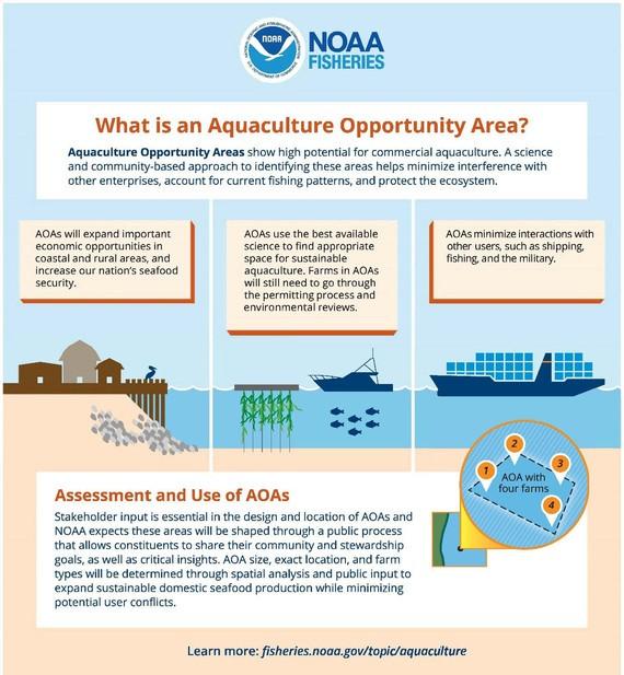 NOAA AqOppAreas (Aug2020)